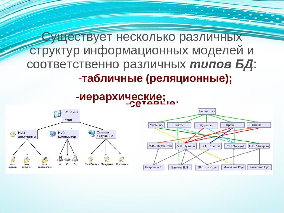 Существует несколько различных структур информационных моделей и соответствен...