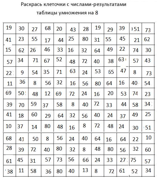 """Раскраски по теме """"Таблица умножения"""""""