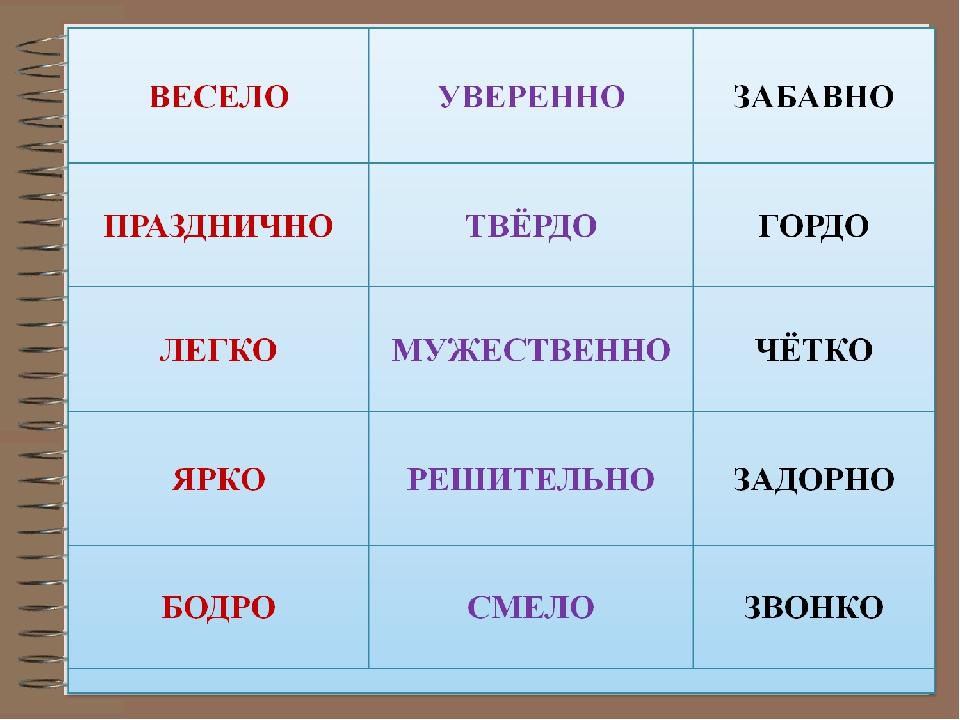 Поведенческие факторы яндекс Сиреневая улица (деревня Пучково) развитие сайта Сиреневая улица (деревня Страдань)