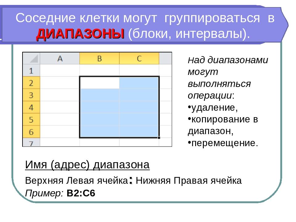 Имя (адрес) диапазона Верхняя Левая ячейка: Нижняя Правая ячейка Пример: B2:C...