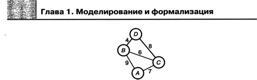 Контрольная работа по теме Моделирование и формализация класс  Контрольная работа № 1 hello html m563ca496 png