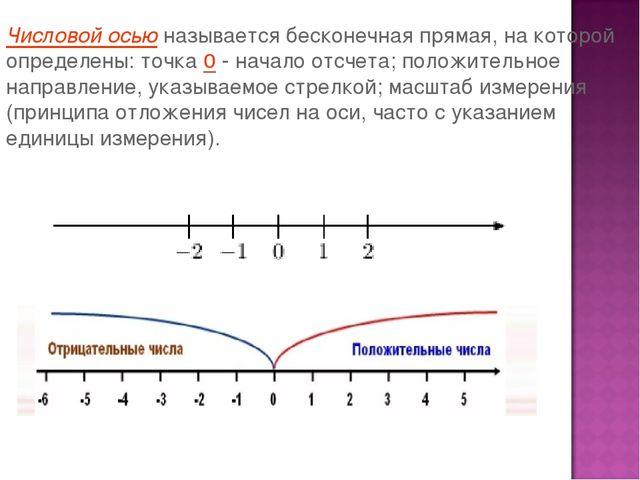 Числовой осью называется бесконечная прямая, на которой определены: точка O -...