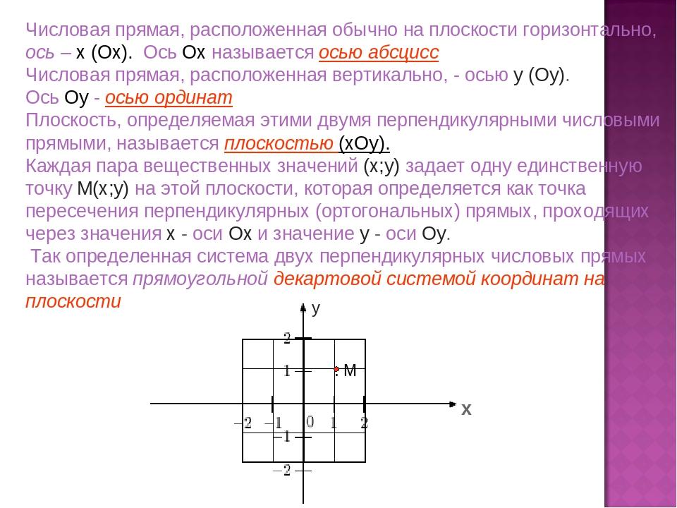 Числовая прямая, расположенная обычно на плоскости горизонтально, ось – х (Ox...
