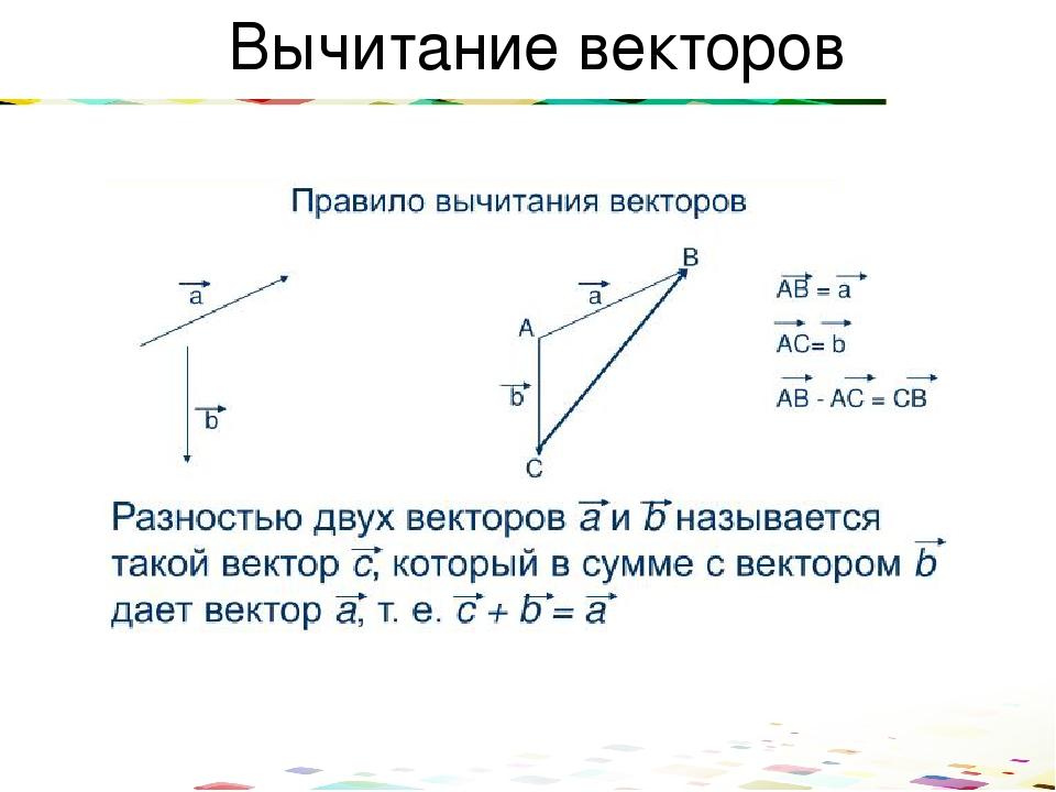 вычитание векторов картинка