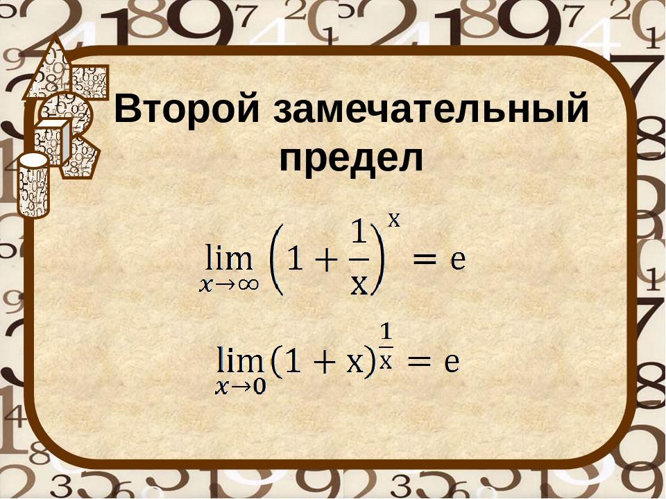 История пределов математика доклад 3819