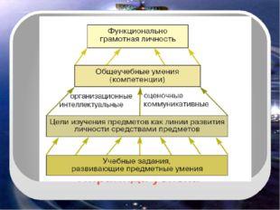 Пирамида успеха