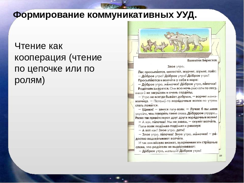 Формирование коммуникативных УУД. Чтение как кооперация (чтение по цепочке ил...