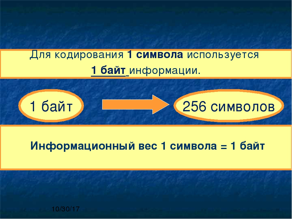 Для кодирования 1 символа используется 1 байт информации. 1 байт 256 символов...
