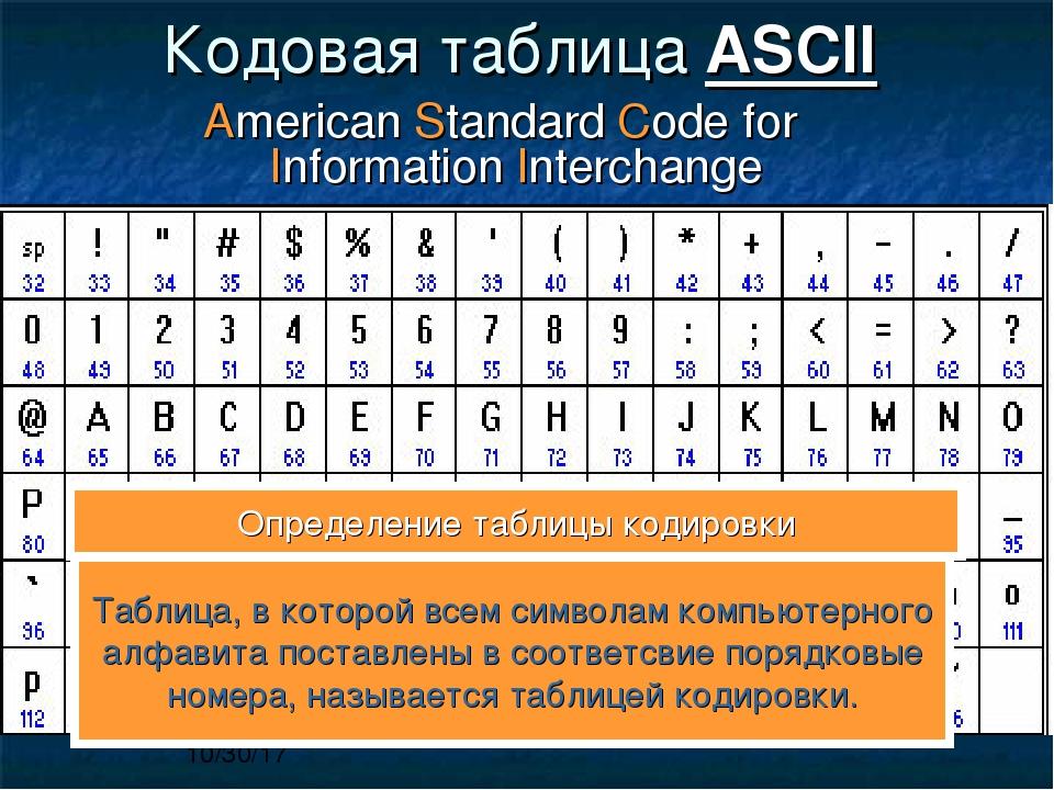 Кодовая таблица ASCII American Standard Code for Information Interchange Опре...