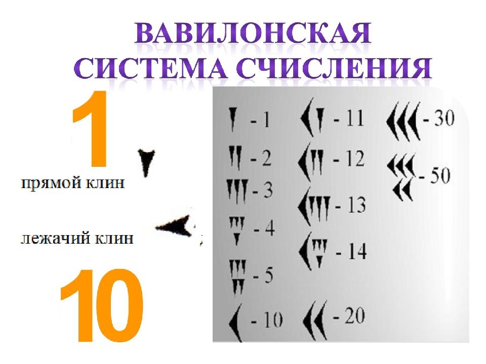 этому картинки вавилонской системы счисления оранжевое