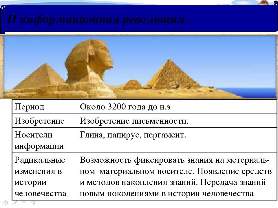 II информационная революция: Период Около 3200 года до н.э. Изобретение Изобр...