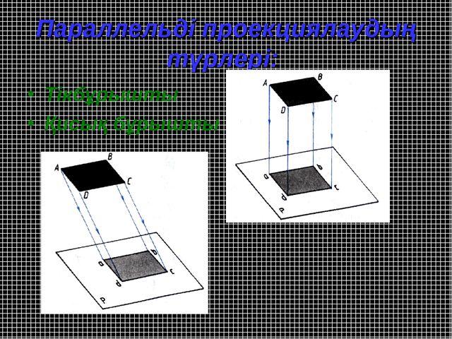 Параллельді проекциялаудың түрлері: Тікбұрышты Қисық бұрышты
