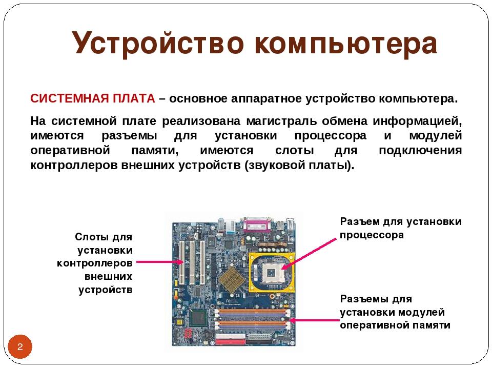 устройство персонального компьютера картинки
