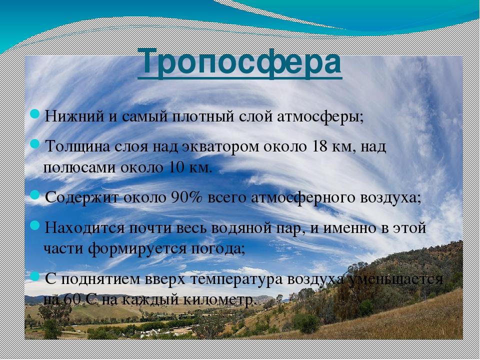 Тропосфера Нижний и самый плотный слой атмосферы; Толщина слоя над экватором...