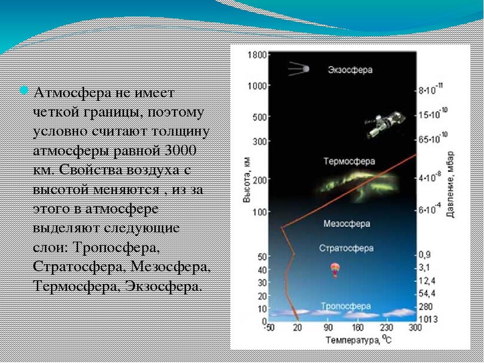 Атмосфера не имеет четкой границы, поэтому условно считают толщину атмосферы...