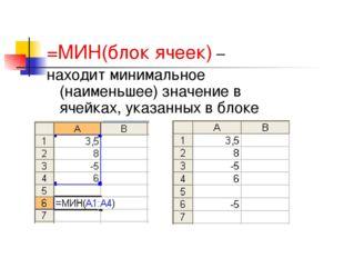 =МИН(блок ячеек) – находит минимальное (наименьшее) значение в ячейках, указа