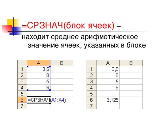 =СРЗНАЧ(блок ячеек) – находит среднее арифметическое значение ячеек, указанны...