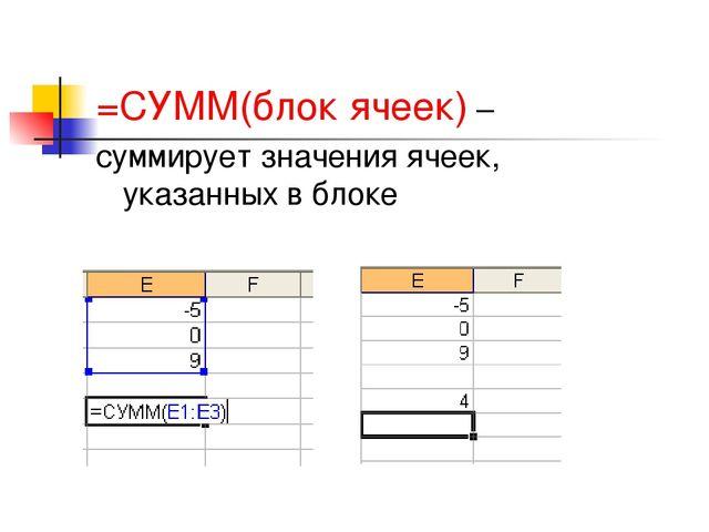 =СУММ(блок ячеек) – суммирует значения ячеек, указанных в блоке
