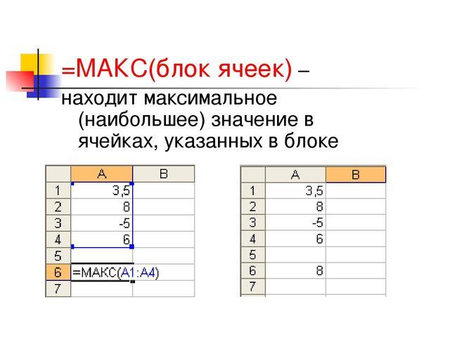 =МАКС(блок ячеек) – находит максимальное (наибольшее) значение в ячейках, ука...