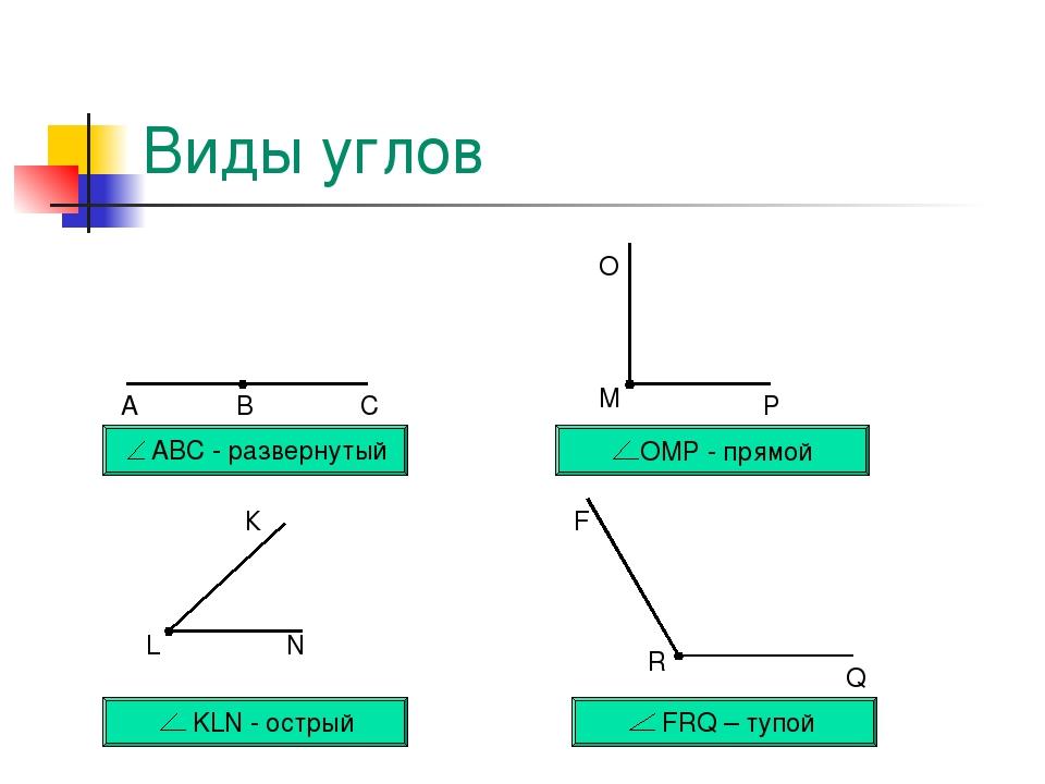 Углы таблица картинки