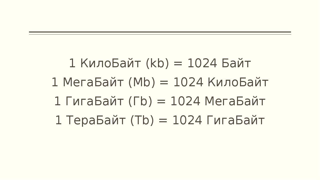 1 КилоБайт (kb) = 1024 Байт 1 МегаБайт (Mb) = 1024 КилоБайт 1 ГигаБайт (Гb) =...