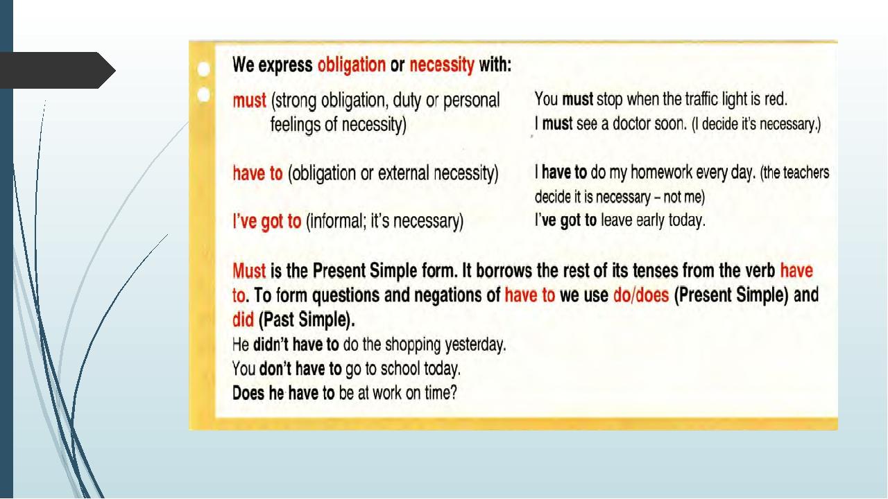 Present Simple простое настоящее время в английском