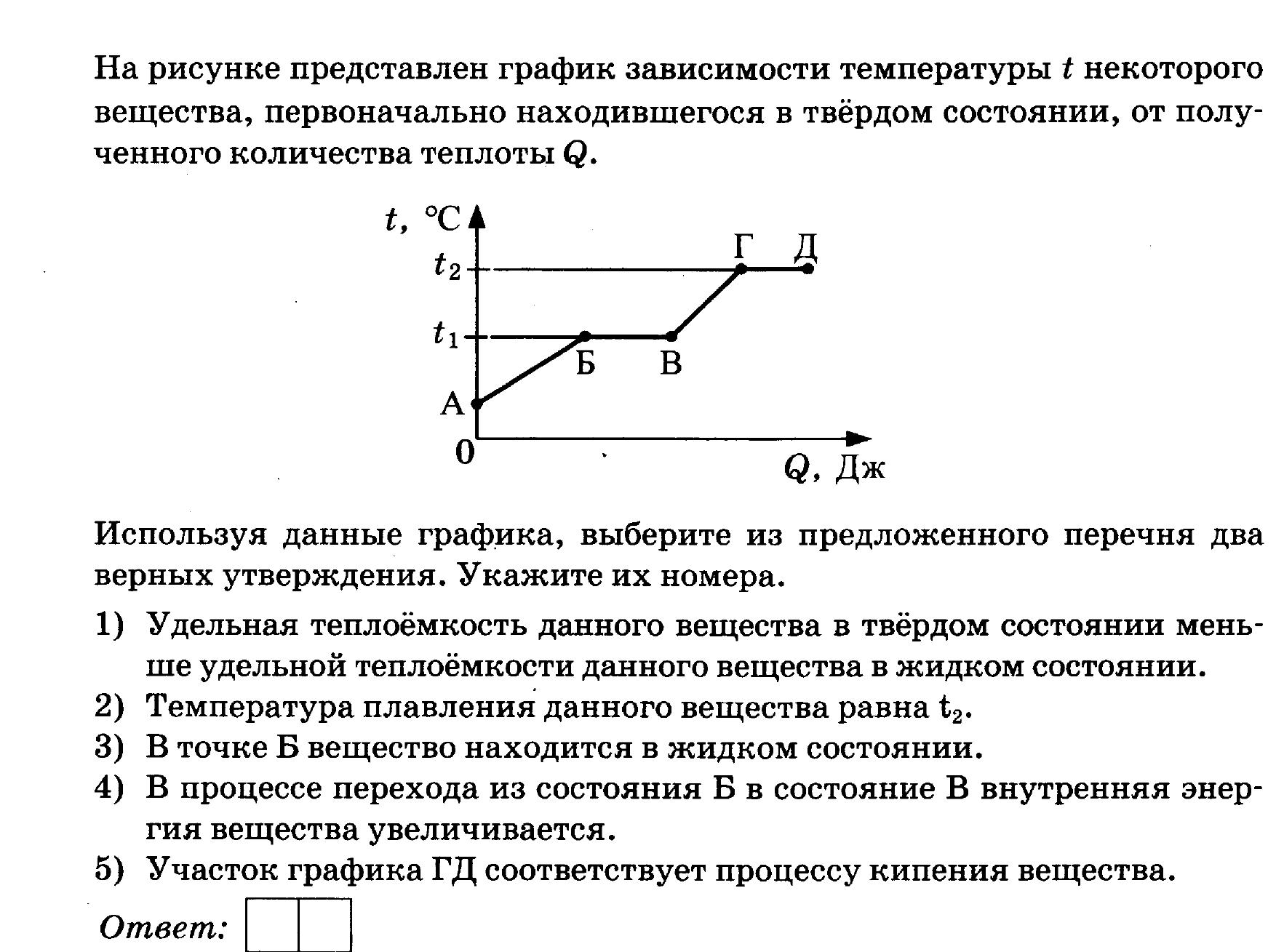 На рисунке представлена зависимость температуры некоторого вещества от