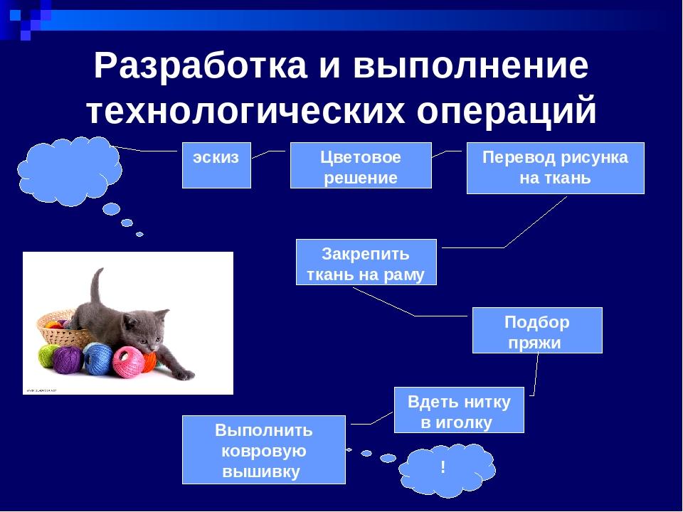 Разработка и выполнение технологических операций эскиз Цветовое решение Перев...