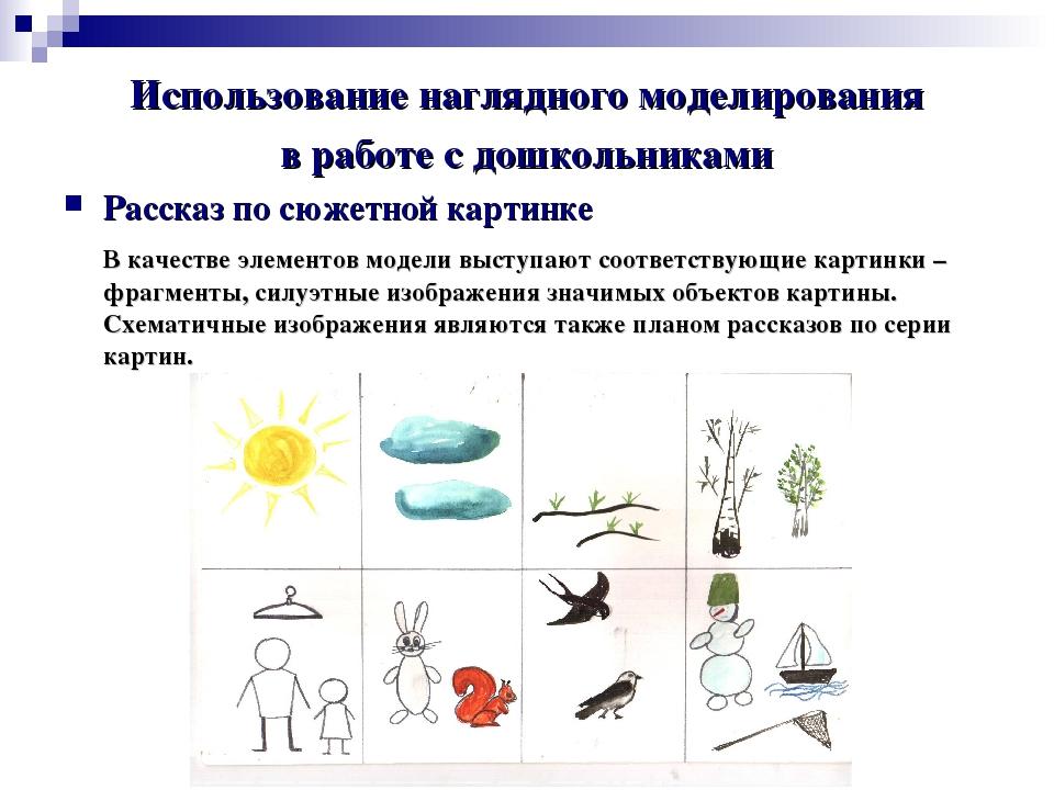 Использование моделей и моделирования в экологической работе с детьми заработать онлайн приморско ахтарск