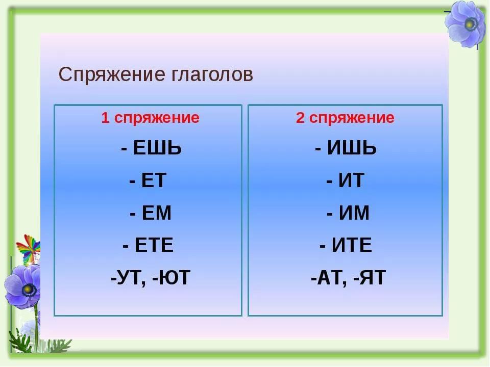 Таблица спряжений картинка