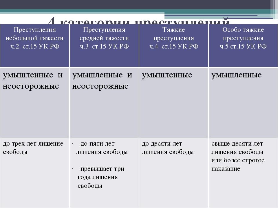 Уральские авиалинии заявление на сопровождение