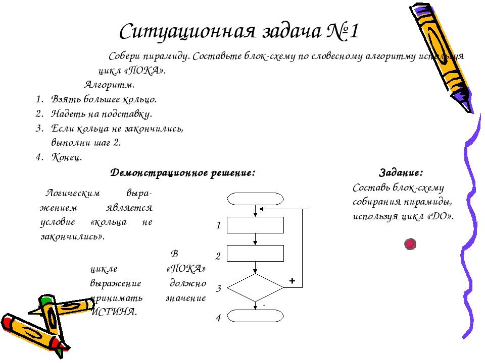 Собери пирамиду. Составьте блок-схему по словесному алгоритму используя цикл...
