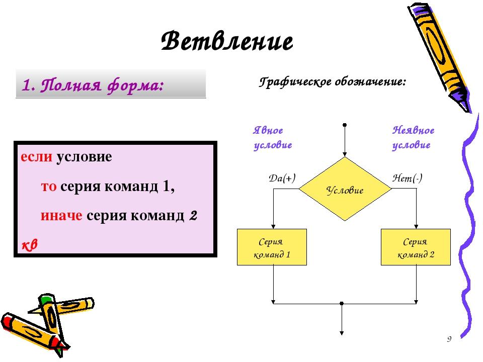 Графическое обозначение: 1. Полная форма: если условие то серия команд 1, ина...