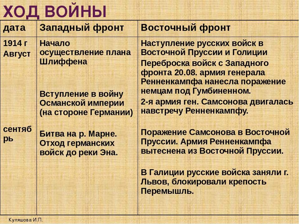 1914-1918 фронт западный восточный гдз мировая первая война таблица и