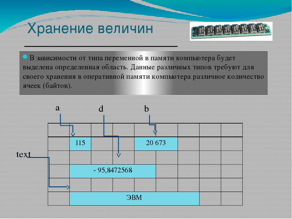 Хранение величин В зависимости от типа переменной в памяти компьютера будет в...