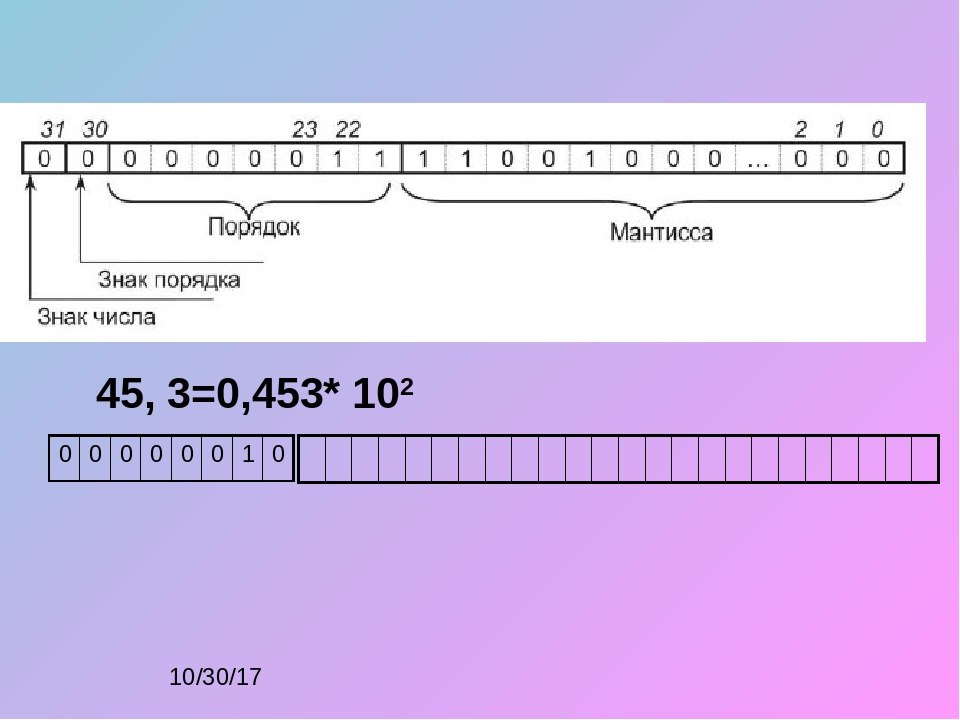 45, 3=0,453* 102 00000010