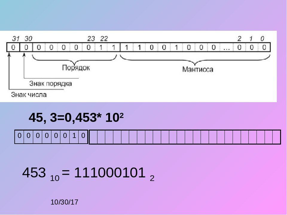 45, 3=0,453* 102 453 10 = 111000101 2 00000010