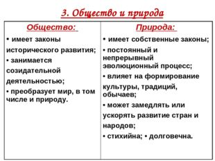 3. Общество и природа Общество: • имеет законы исторического развития; • зани