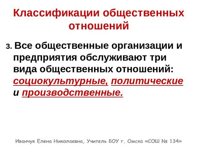 Классификации общественных отношений 3. Все общественные организации и предпр...