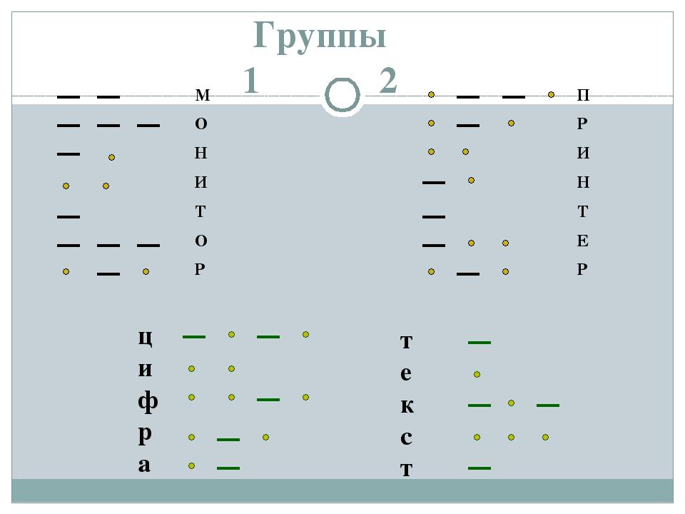 Группы 12 М О Н И Т О Р П Р И Н Т Е Р цифра текст