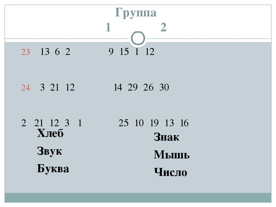 Группа 12 13 6 2 9 15 1 12  3 21 12  14 29 26 30 2 21 12 3 1 25 10...