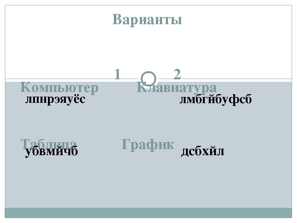 Варианты 12 Компьютер Клавиатура Таблица График   лпнр...