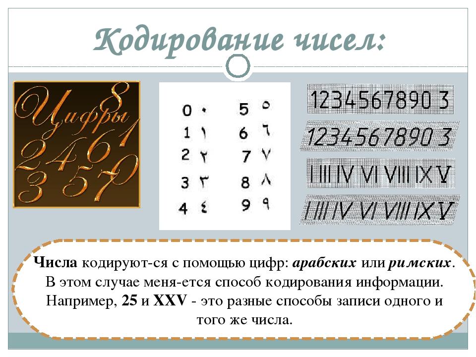 Кодирование чисел: Числа кодируются с помощью цифр: арабских или римских. В...