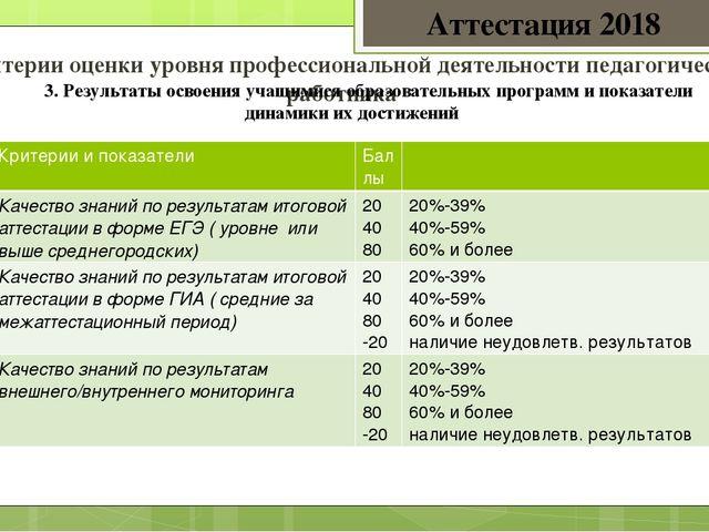 Выступление на организационном педагогическом совете Аттестация и  Критерии оценки уровня профессиональной деятельности педагогического работни