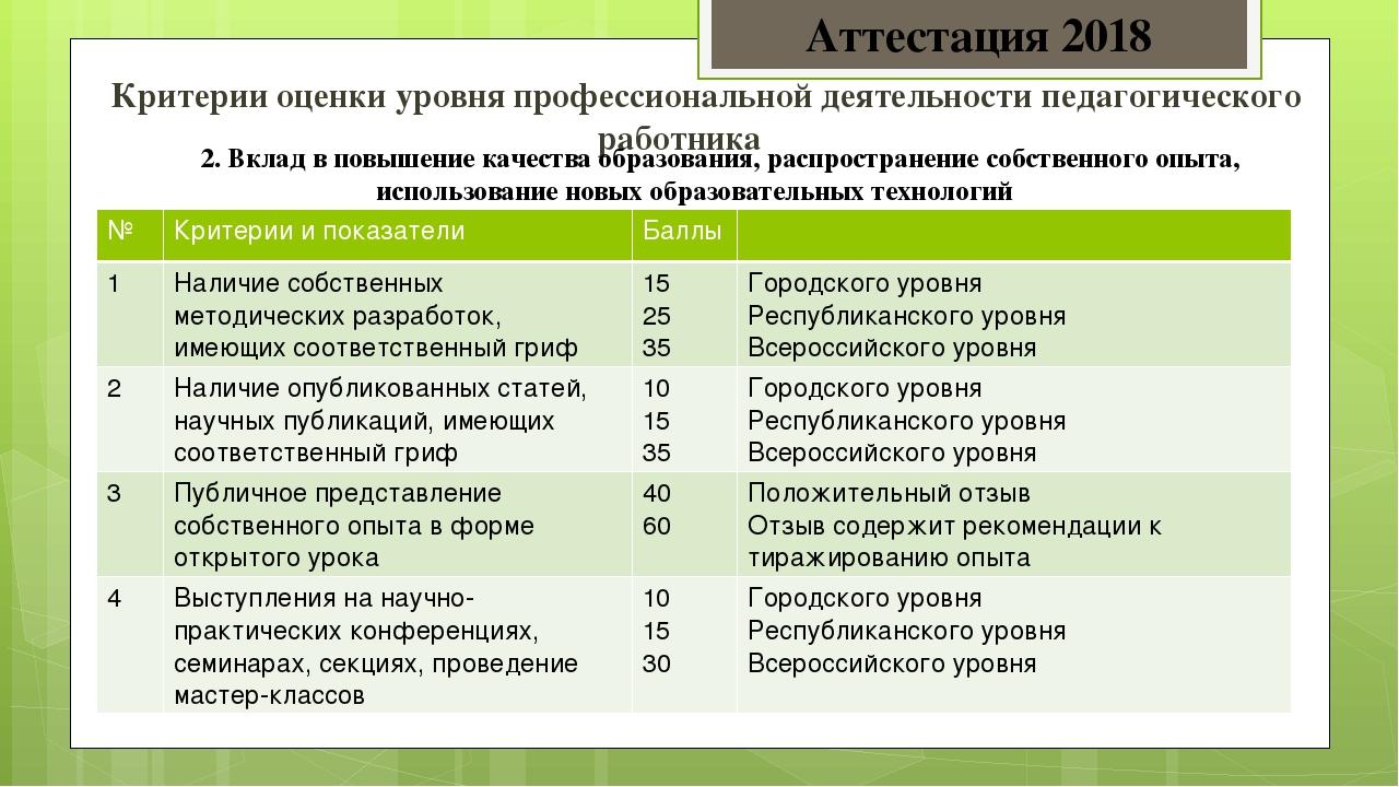 Выступление на организационном педагогическом совете Аттестация и  слайда 12 Критерии оценки уровня профессиональной деятельности педагогического работни