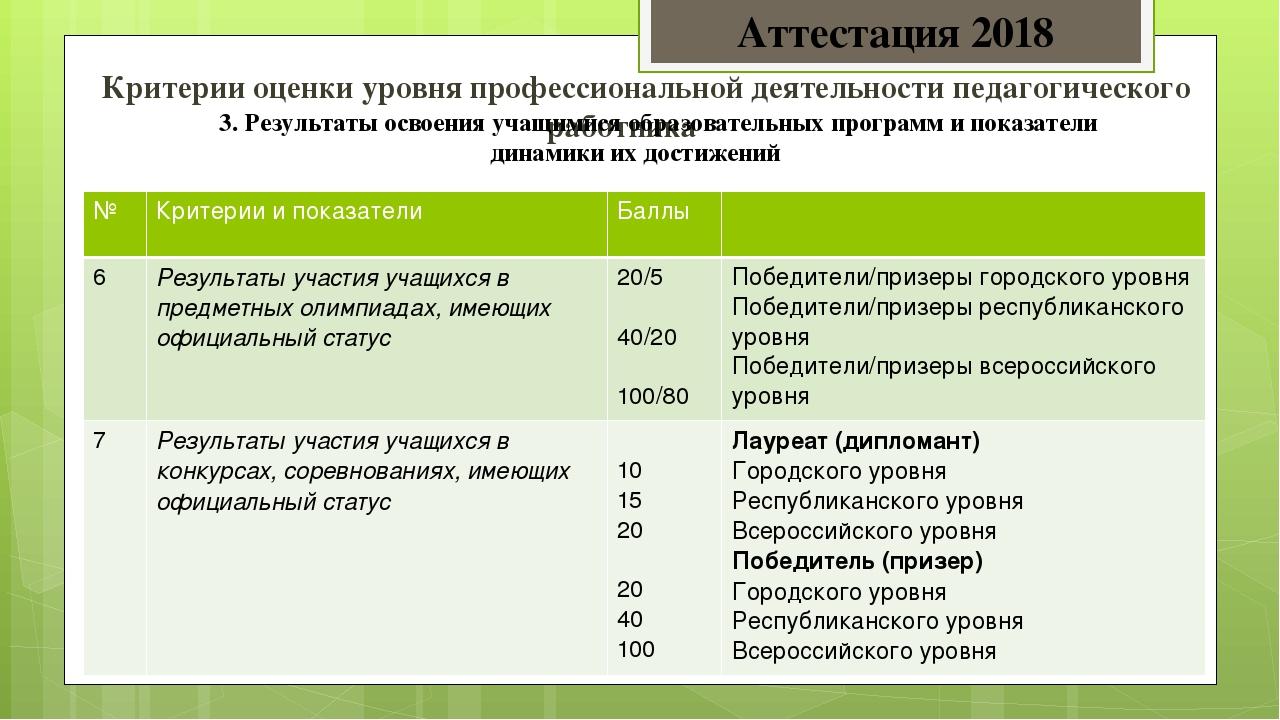 Выступление на организационном педагогическом совете Аттестация и  слайда 16 Критерии оценки уровня профессиональной деятельности педагогического работни