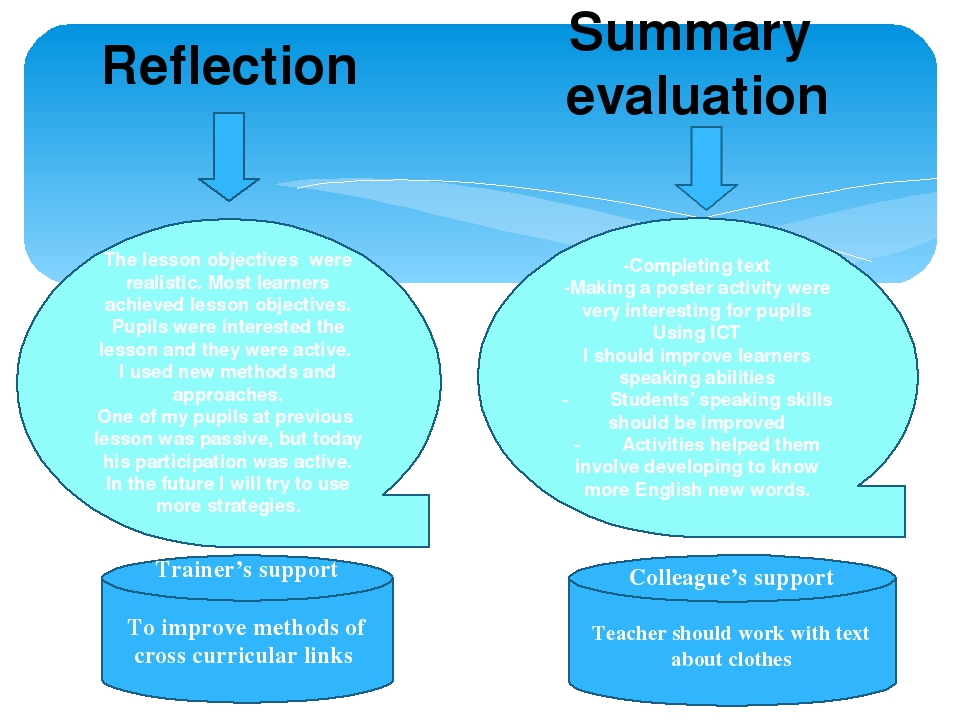 reflection summary View homework help - edu 310 week 5 individual assignment video reflection chart and summary from edu 310 edu 310 at university of phoenix video reflection chart edu/310 version 4 1 video reflection.