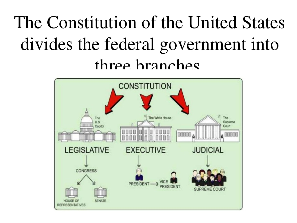 new constitution of the united states Constitution of the united states no person shall be a senator who shall not have attained to the age of thirty years, and been nine years a citizen of.