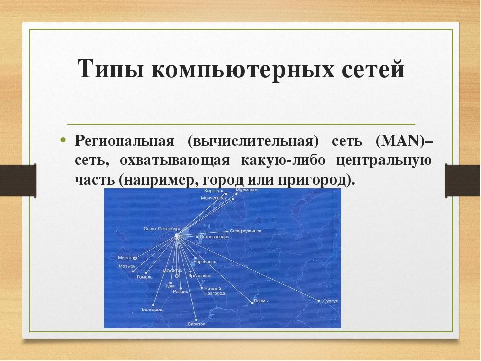 Типы компьютерных сетей Региональная (вычислительная) сеть (MAN)– сеть, охват...