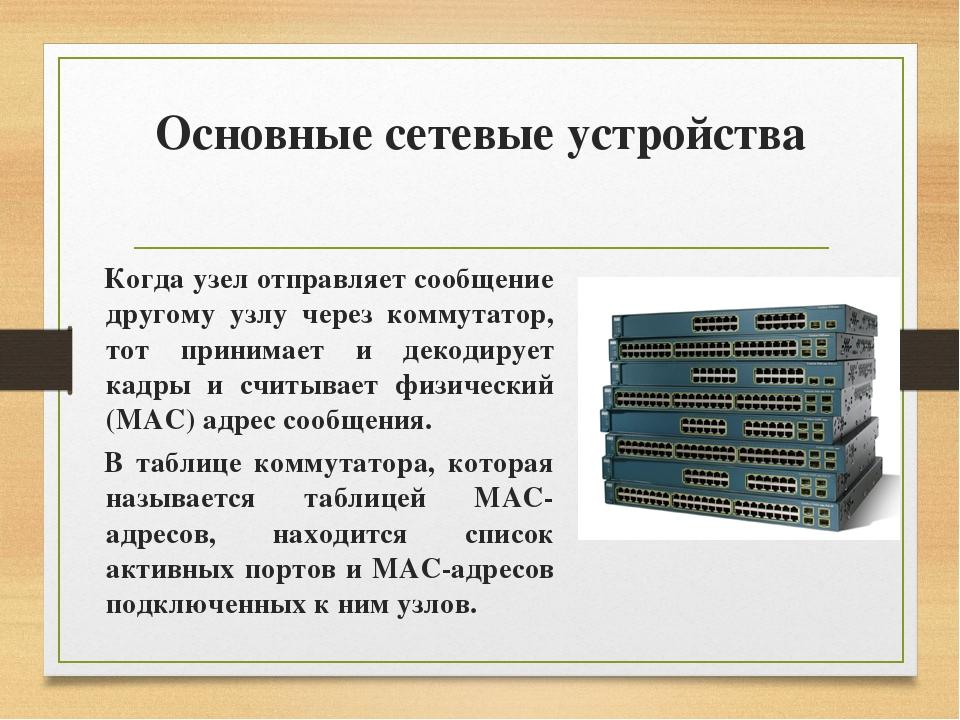 Основные сетевые устройства Когда узел отправляет сообщение другому узлу чере...